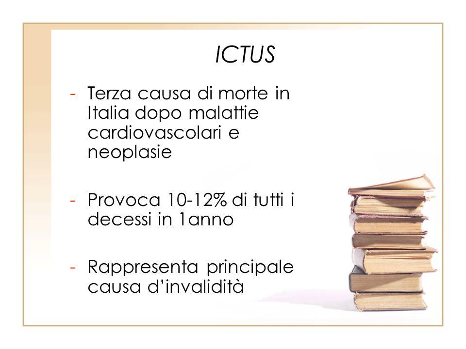 ICTUS Terza causa di morte in Italia dopo malattie cardiovascolari e neoplasie. Provoca 10-12% di tutti i decessi in 1anno.
