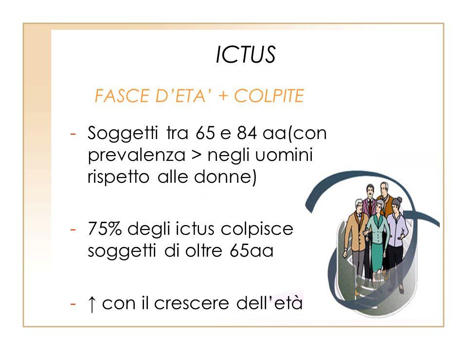 ICTUS FASCE D'ETA' + COLPITE