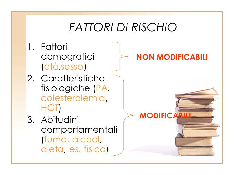 FATTORI DI RISCHIO Fattori demografici (età,sesso)