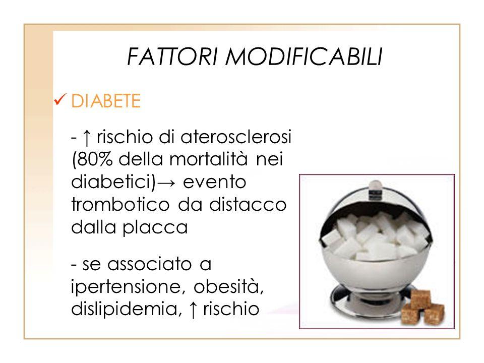 FATTORI MODIFICABILI DIABETE