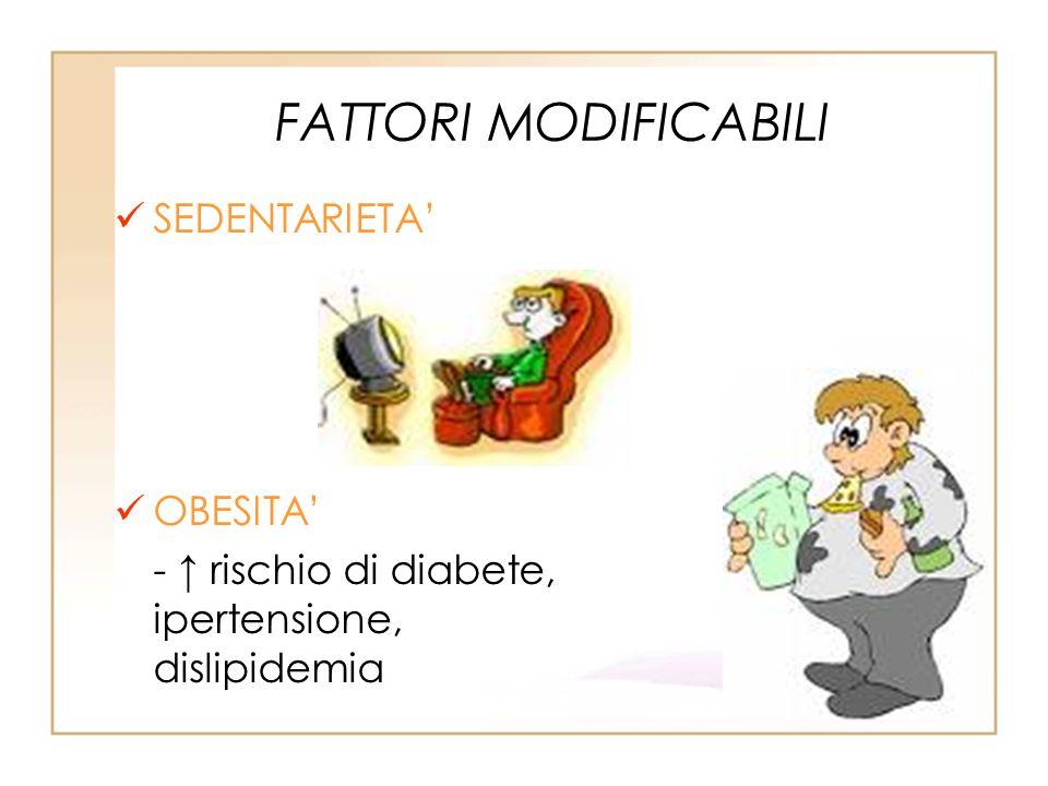 FATTORI MODIFICABILI SEDENTARIETA' OBESITA'
