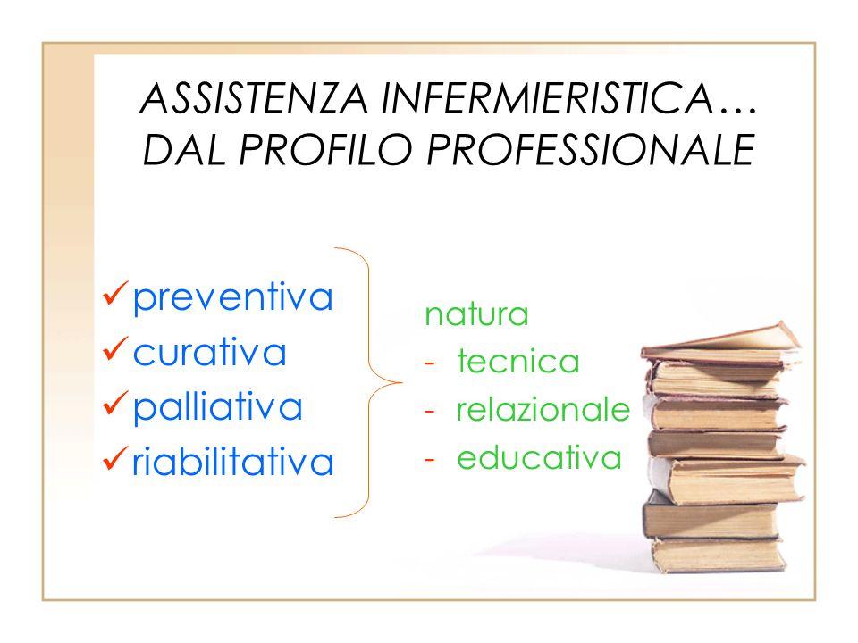 ASSISTENZA INFERMIERISTICA… DAL PROFILO PROFESSIONALE