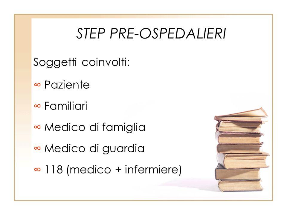 STEP PRE-OSPEDALIERI Soggetti coinvolti: Paziente Familiari