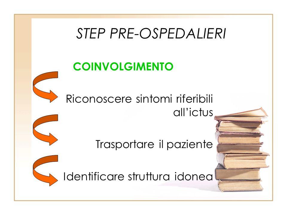STEP PRE-OSPEDALIERI COINVOLGIMENTO