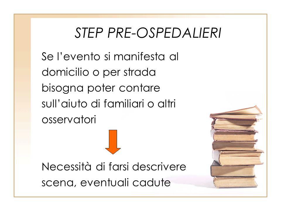 STEP PRE-OSPEDALIERI Se l'evento si manifesta al