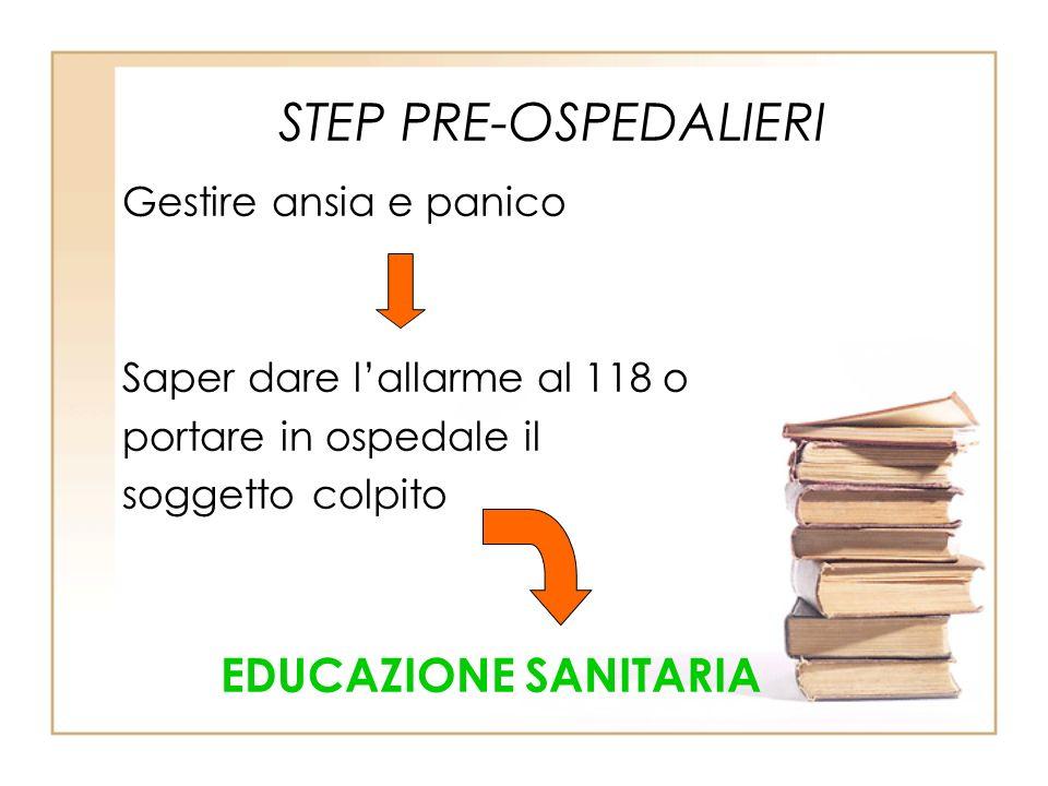 STEP PRE-OSPEDALIERI EDUCAZIONE SANITARIA Gestire ansia e panico