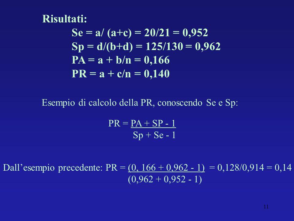 Risultati: Se = a/ (a+c) = 20/21 = 0,952