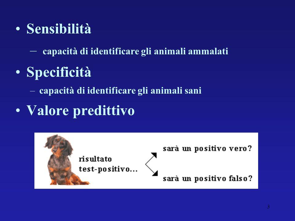 Sensibilità Specificità Valore predittivo