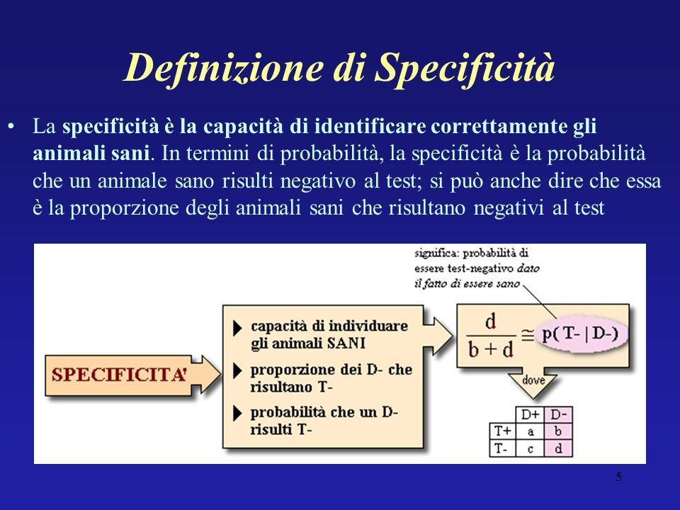 Definizione di Specificità