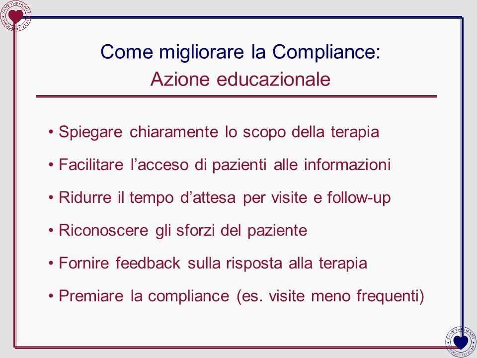 Come migliorare la Compliance: