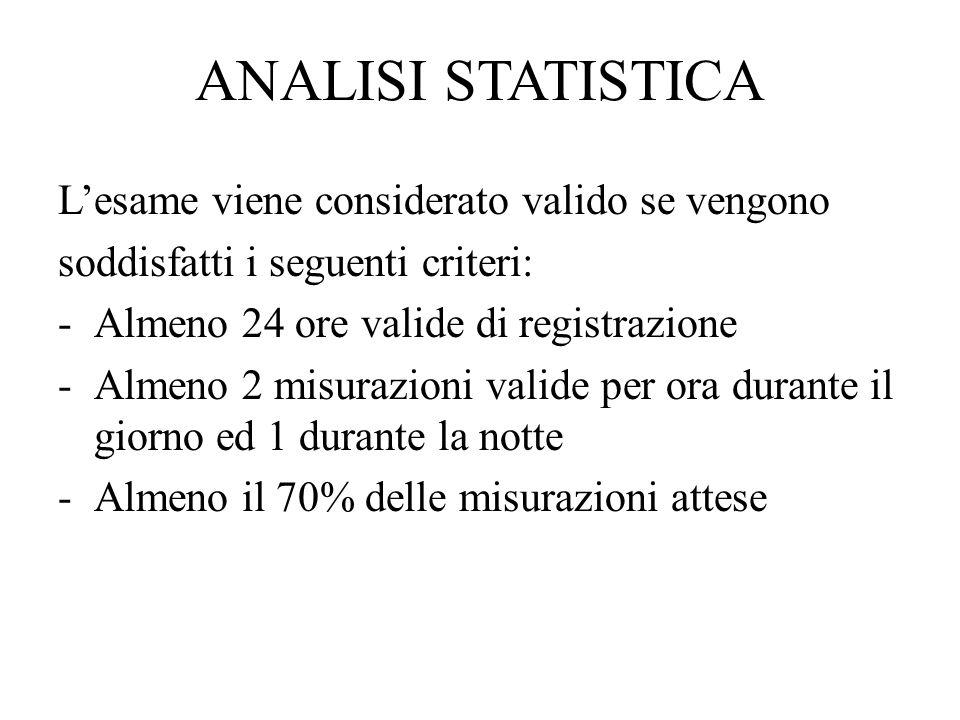 ANALISI STATISTICA L'esame viene considerato valido se vengono