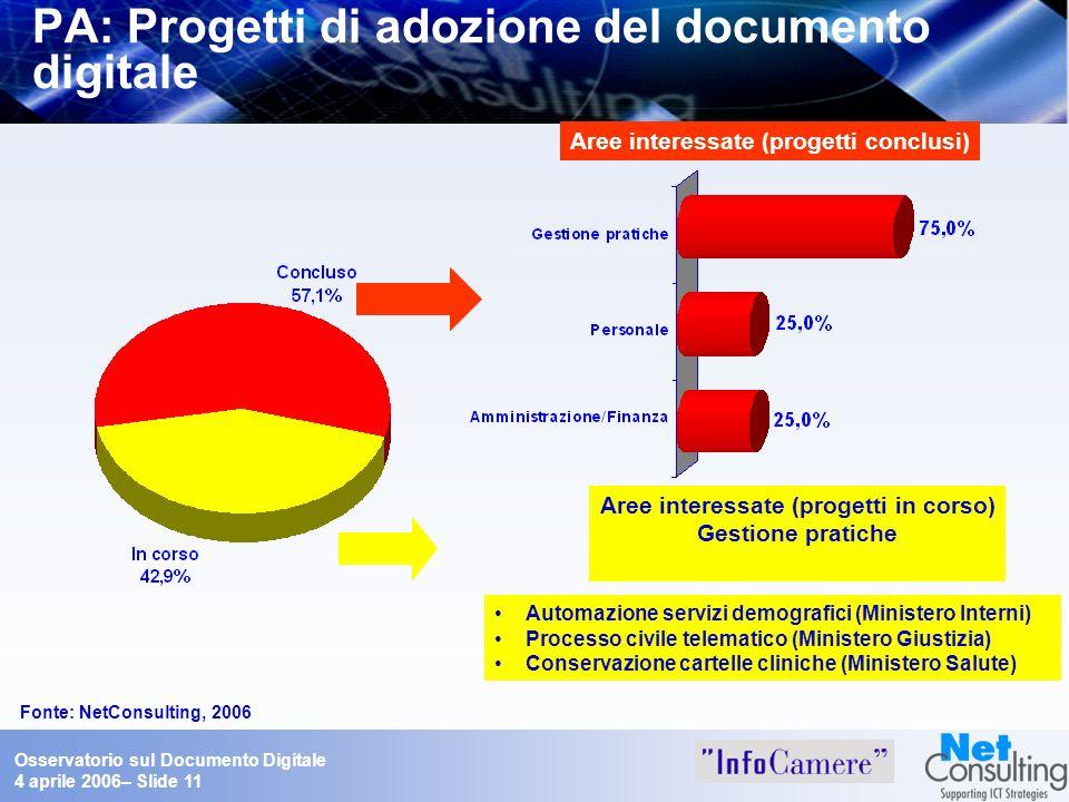 Obiettivi progetti Fonte: NetConsulting, 2006