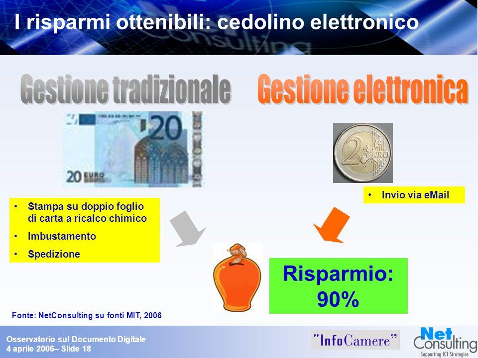 I risparmi ottenibili: Posta Elettronica Certificata (PEC)