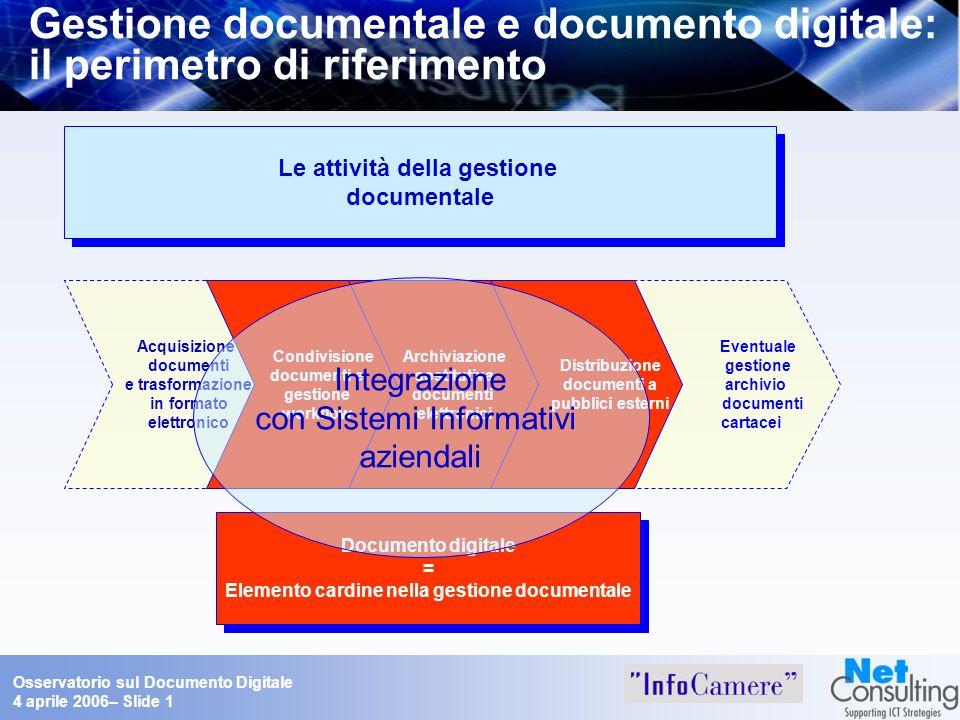 Principali ambiti di gestione di documenti digitali