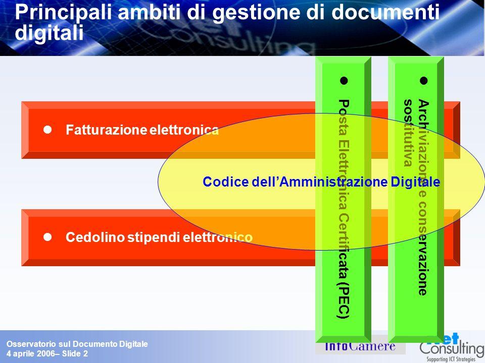 La normativa di riferimento per il documento digitale