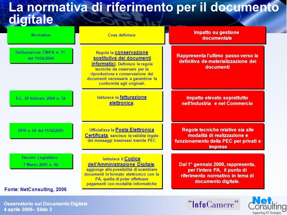 PA e aziende: tra documento cartaceo e digitale