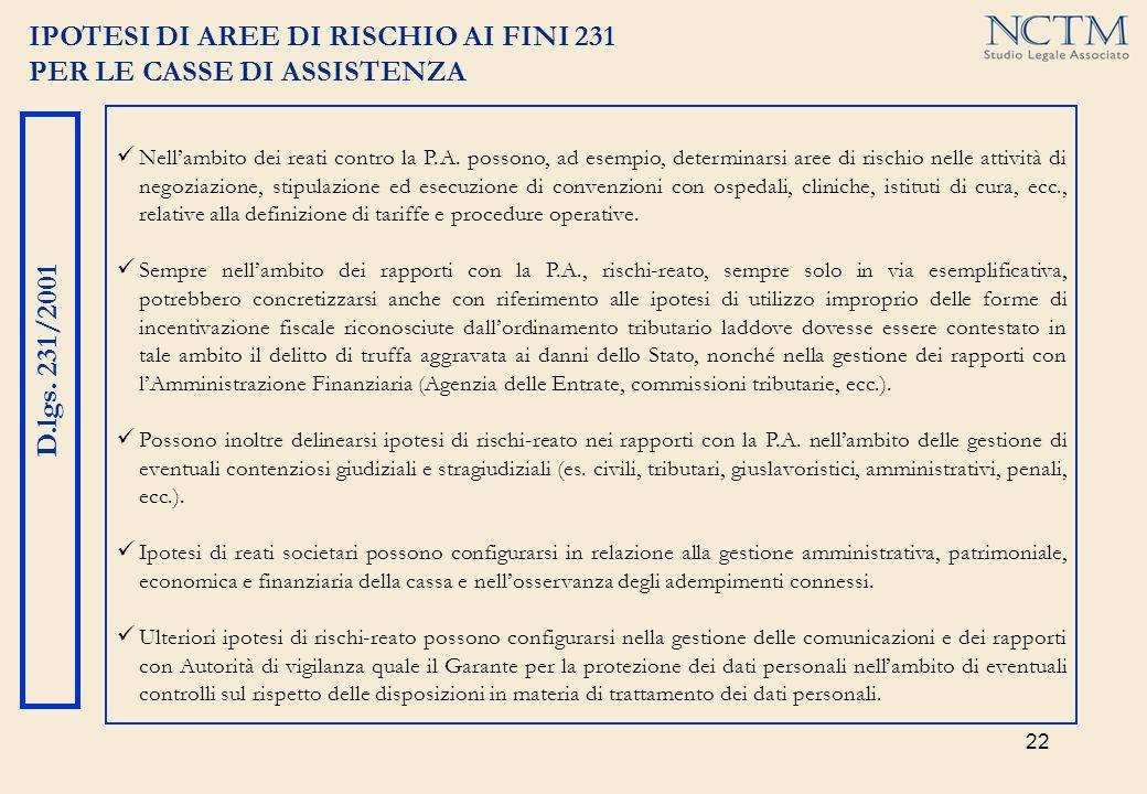 IPOTESI DI AREE DI RISCHIO AI FINI 231 PER LE CASSE DI ASSISTENZA