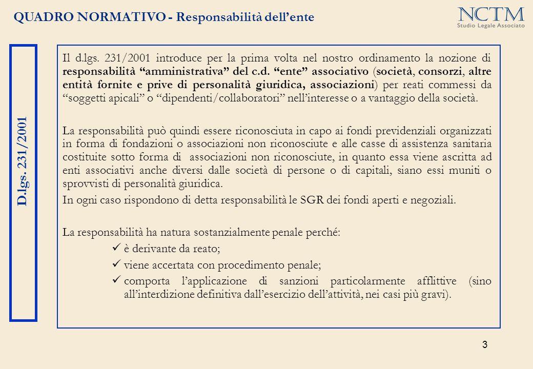 QUADRO NORMATIVO - Responsabilità dell'ente