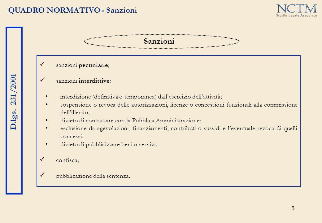 QUADRO NORMATIVO - Sanzioni