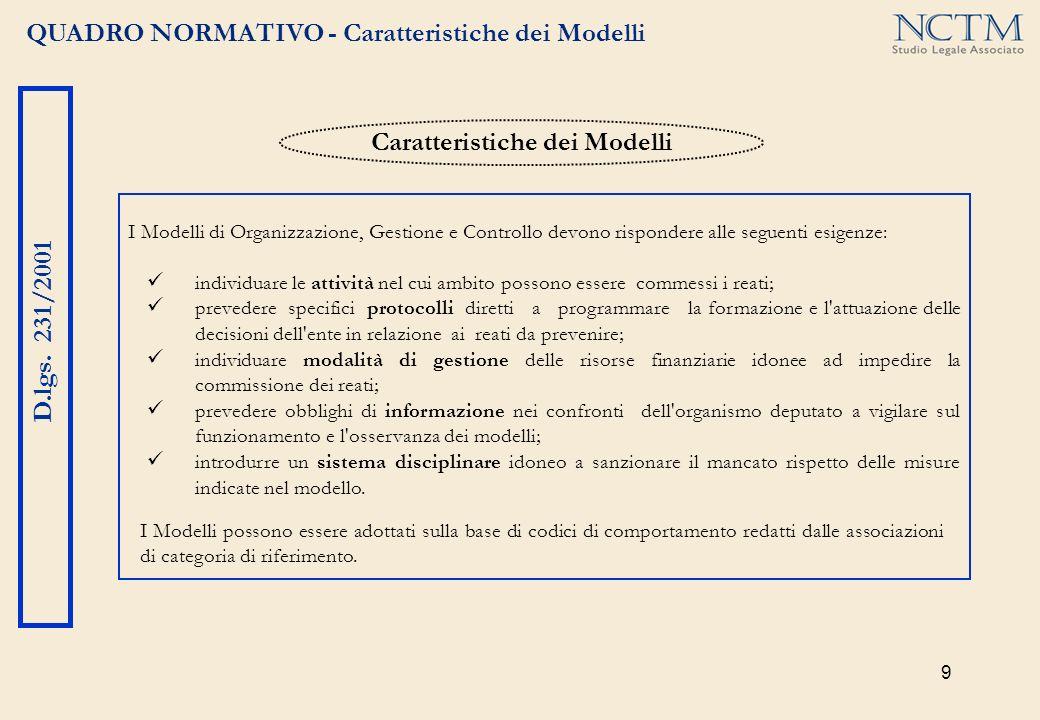 Caratteristiche dei Modelli