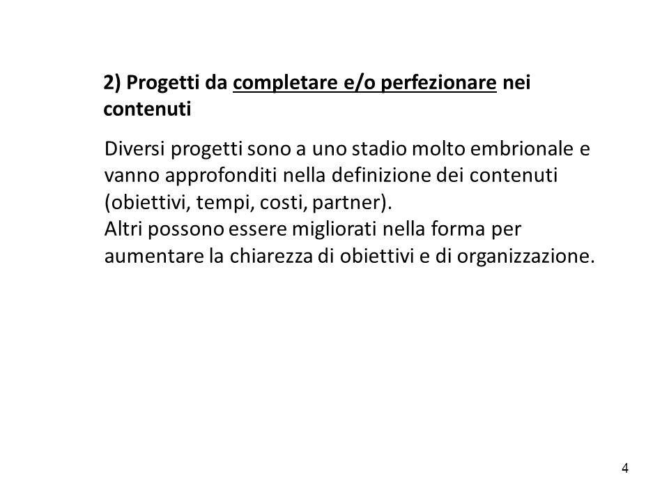2) Progetti da completare e/o perfezionare nei contenuti