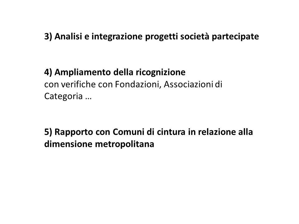 3) Analisi e integrazione progetti società partecipate