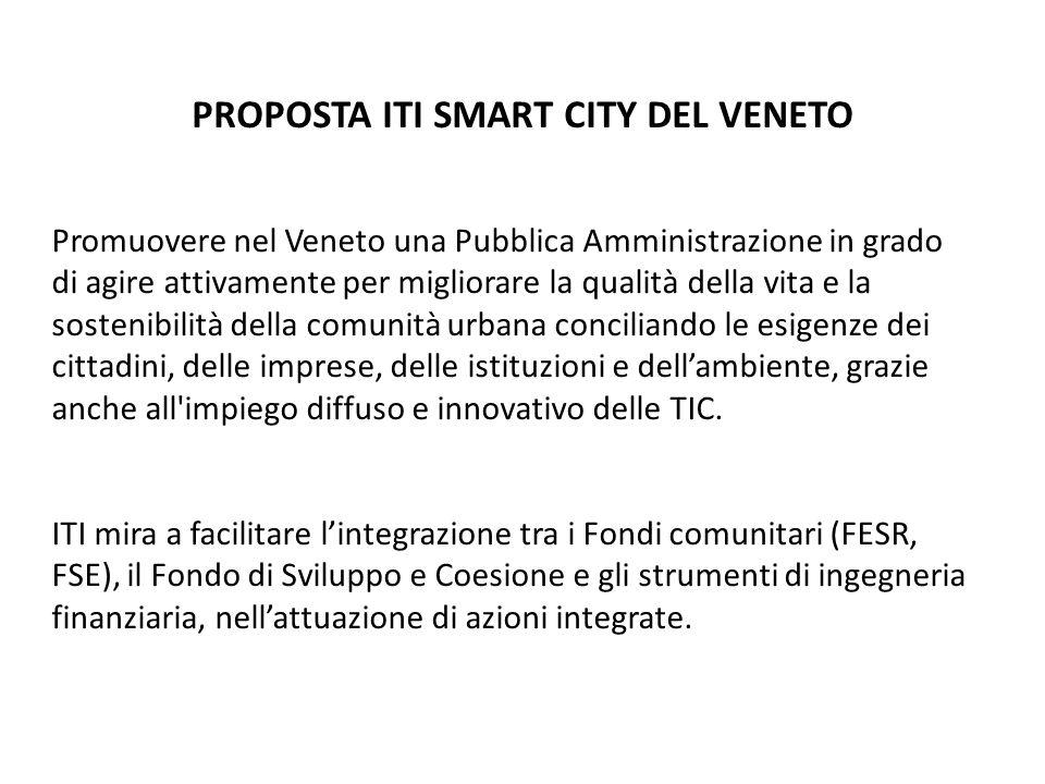 PROPOSTA ITI SMART CITY DEL VENETO