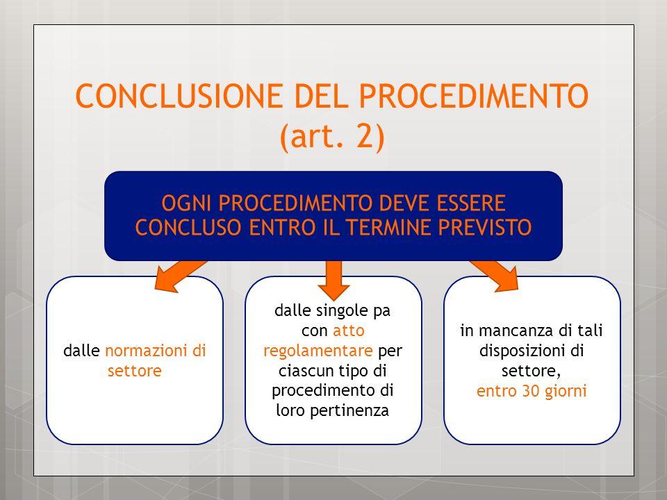 CONCLUSIONE DEL PROCEDIMENTO (art. 2)