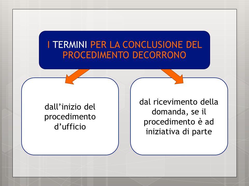 I TERMINI PER LA CONCLUSIONE DEL PROCEDIMENTO DECORRONO