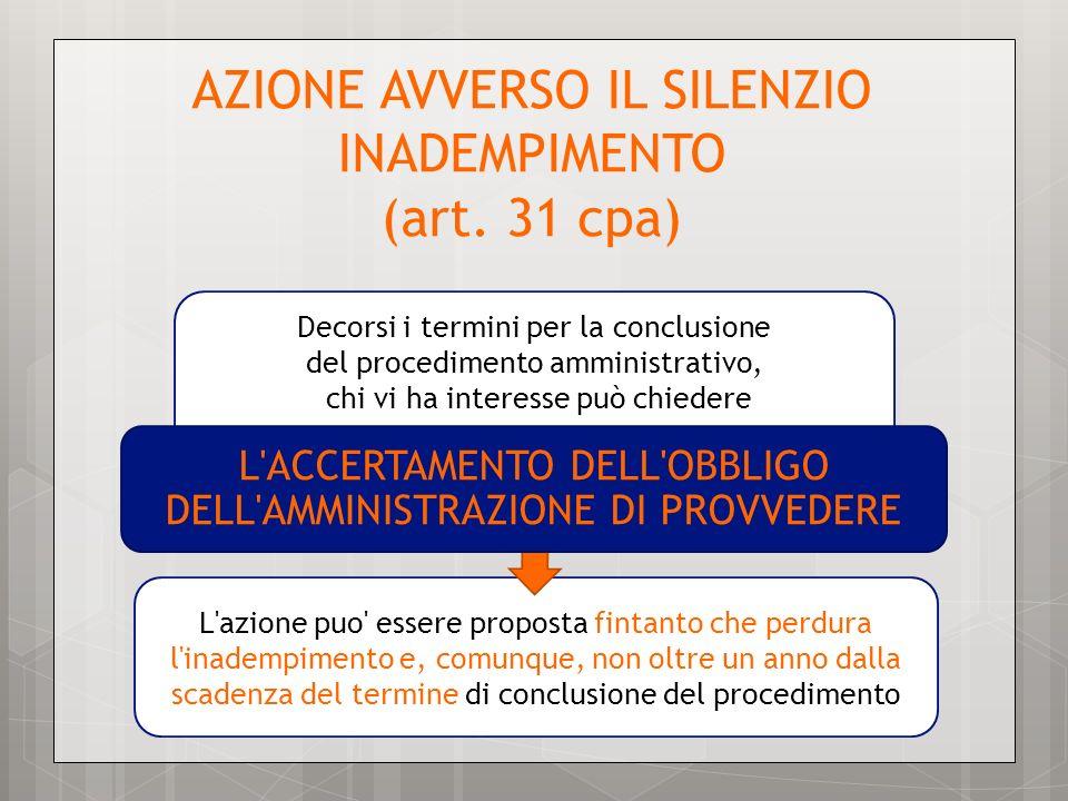 AZIONE AVVERSO IL SILENZIO INADEMPIMENTO (art. 31 cpa)