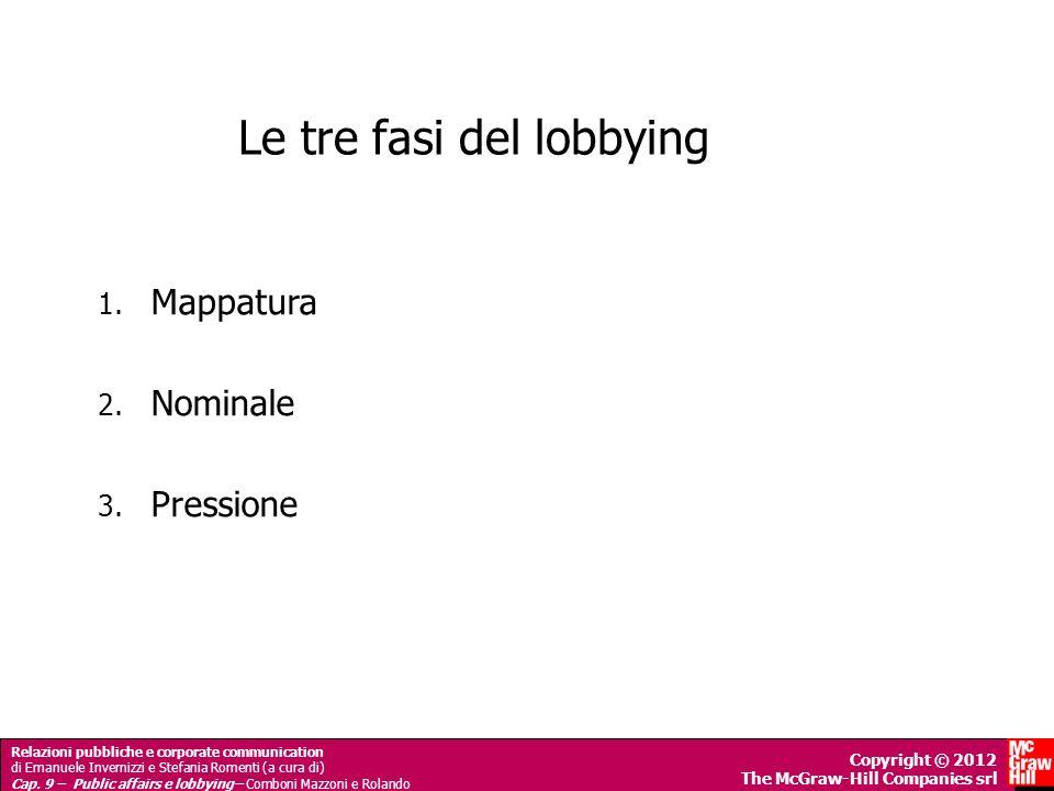 Le tre fasi del lobbying