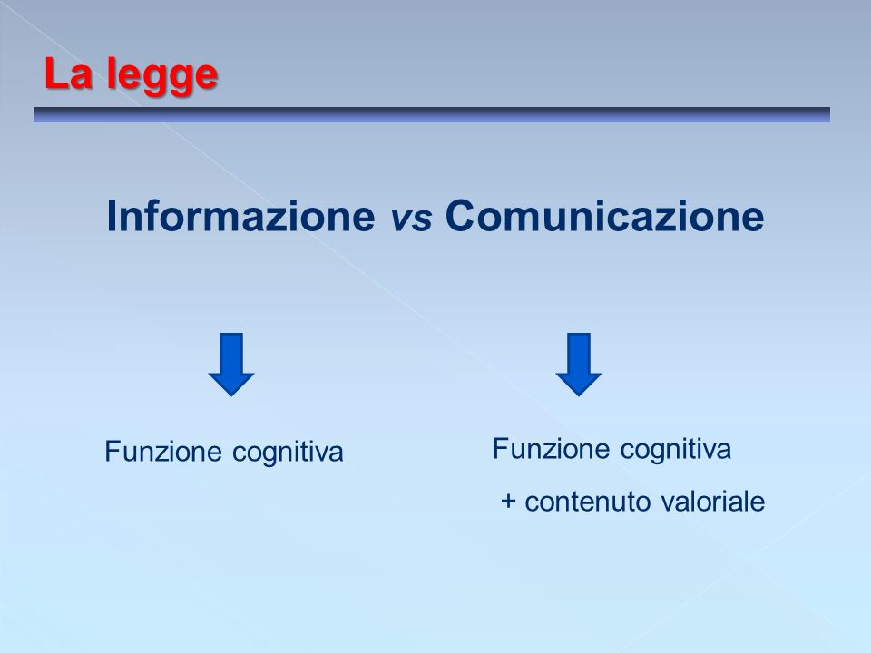 Informazione vs Comunicazione