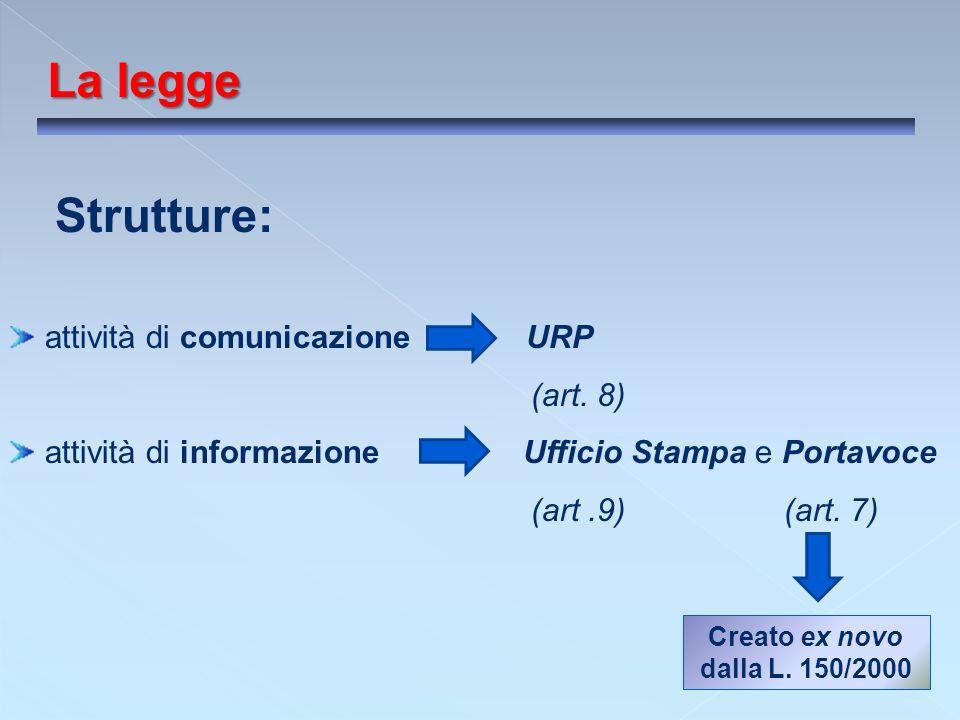La legge Strutture: attività di comunicazione URP (art. 8)