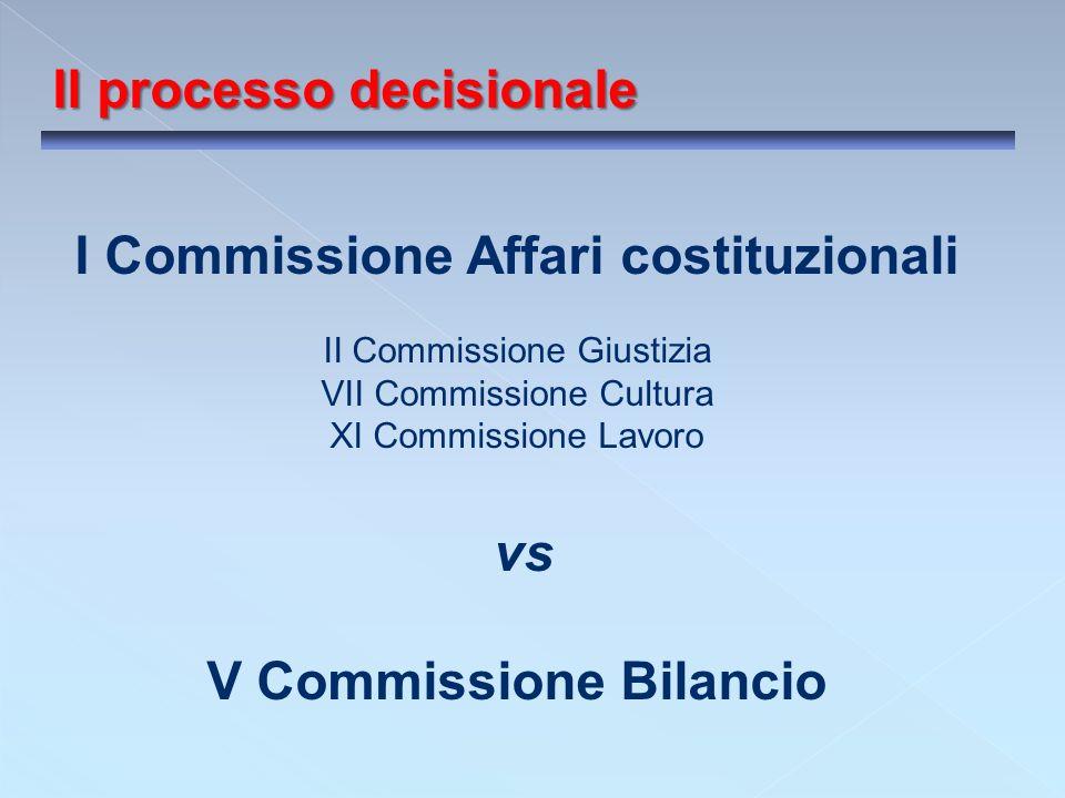 I Commissione Affari costituzionali V Commissione Bilancio