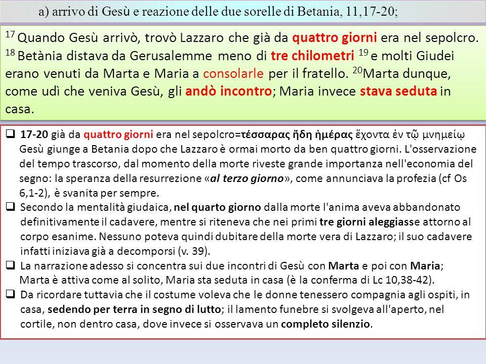a) arrivo di Gesù e reazione delle due sorelle di Betania, 11,17-20;