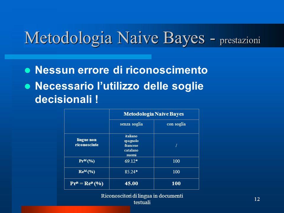 Metodologia Naive Bayes - prestazioni
