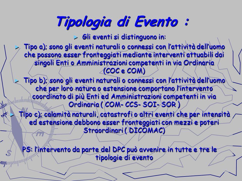 Gli eventi si distinguono in: