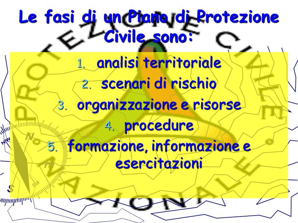 Le fasi di un Piano di Protezione Civile sono: