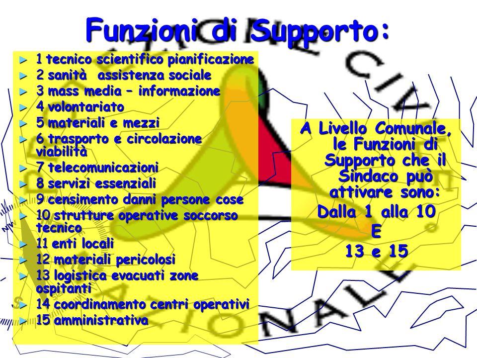 Funzioni di Supporto: 1 tecnico scientifico pianificazione. 2 sanità assistenza sociale. 3 mass media – informazione.