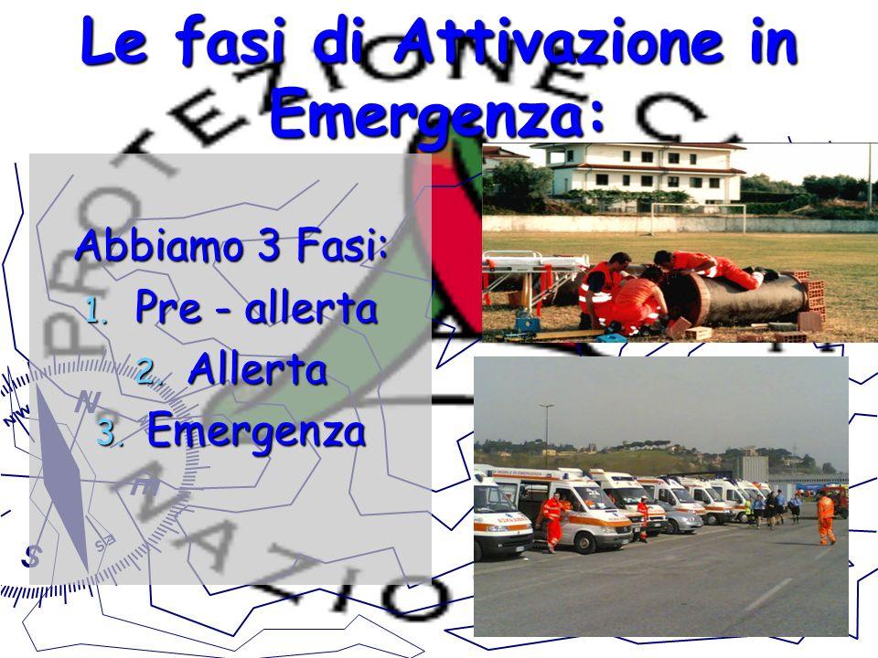 Le fasi di Attivazione in Emergenza: