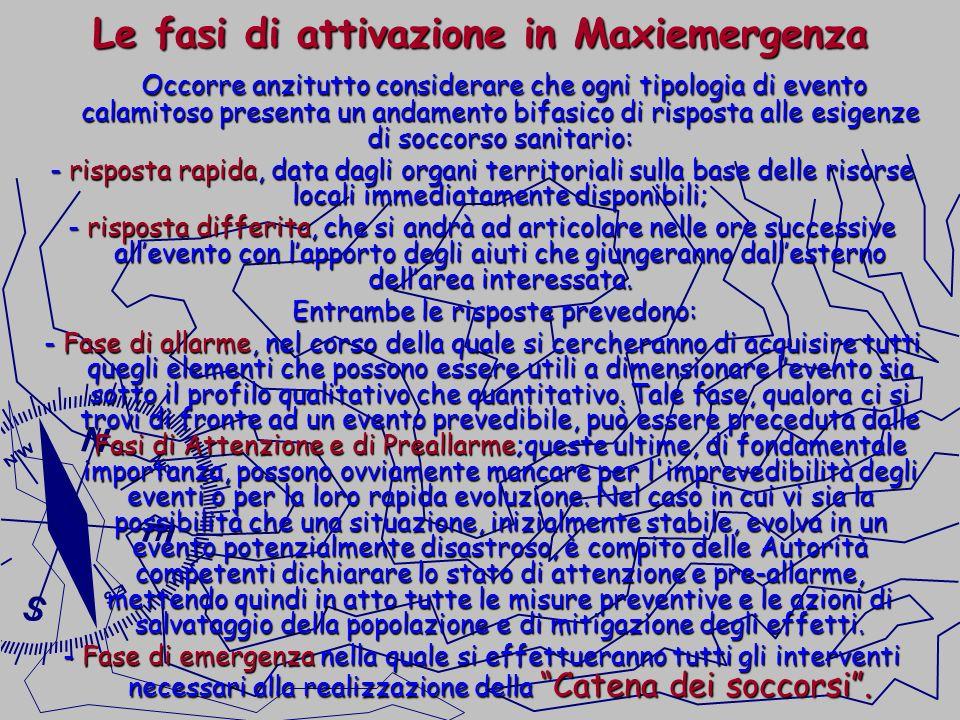 Le fasi di attivazione in Maxiemergenza