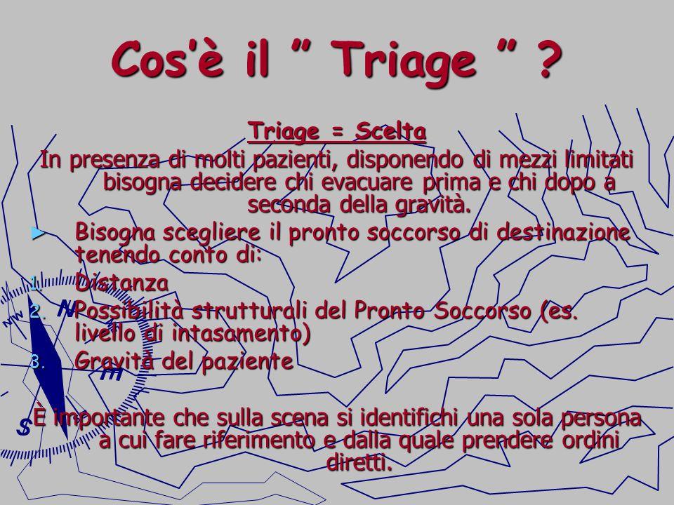 Cos'è il Triage Triage = Scelta