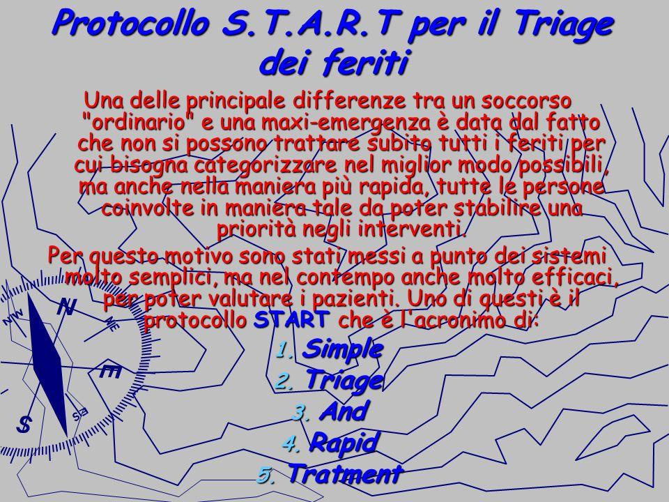 Protocollo S.T.A.R.T per il Triage dei feriti