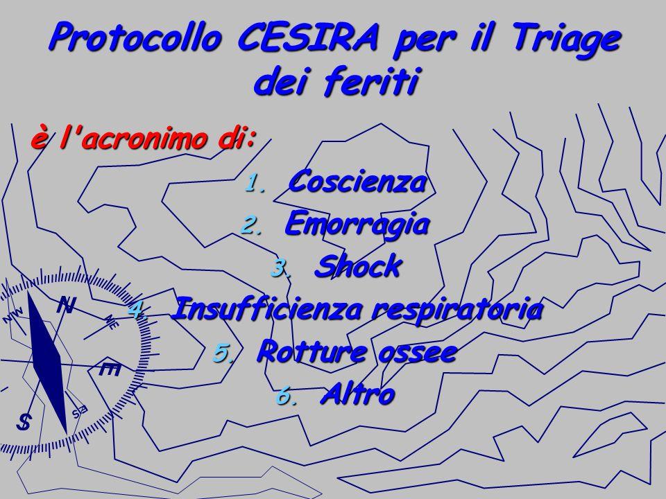 Protocollo CESIRA per il Triage dei feriti