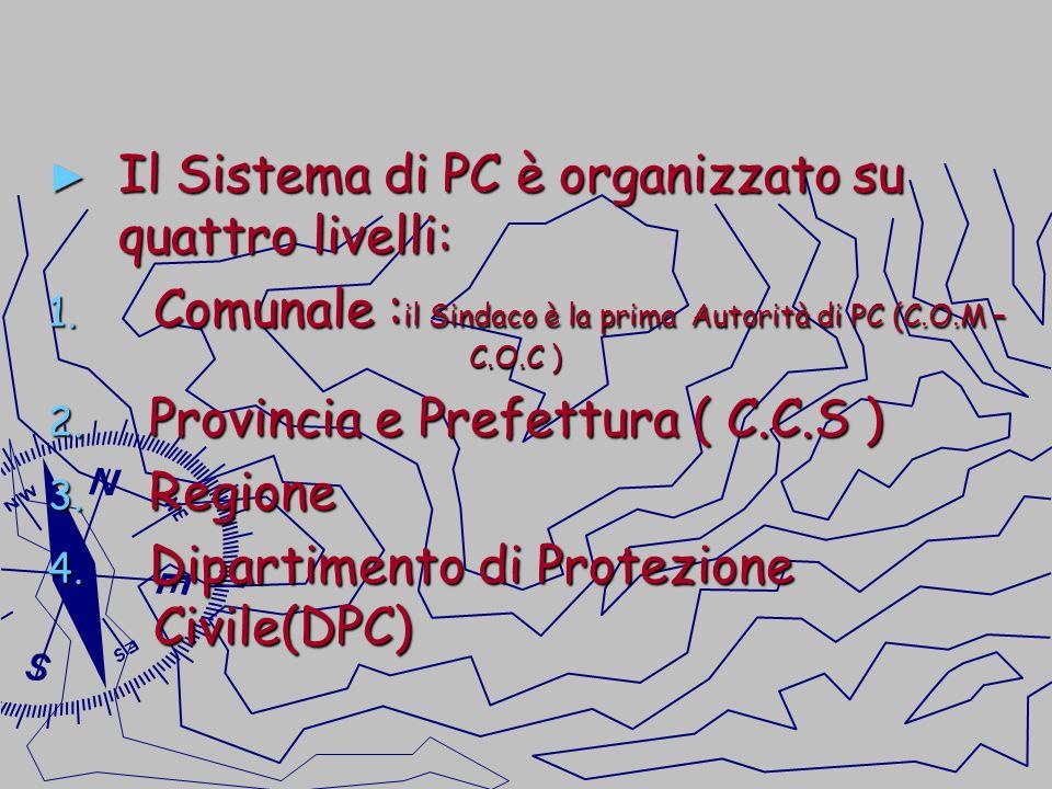 Il Sistema di PC è organizzato su quattro livelli: