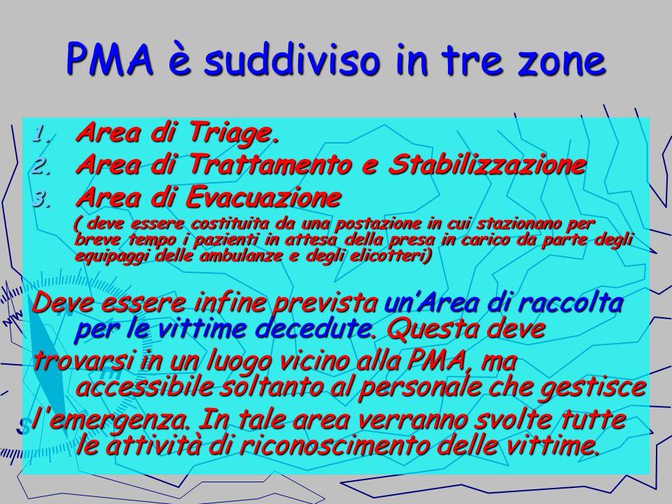 PMA è suddiviso in tre zone