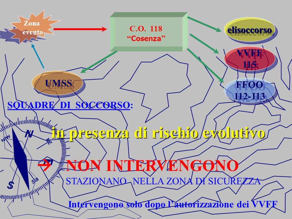  NON INTERVENGONO elisoccorso VVFF 115 UMSS FFOO 112-113