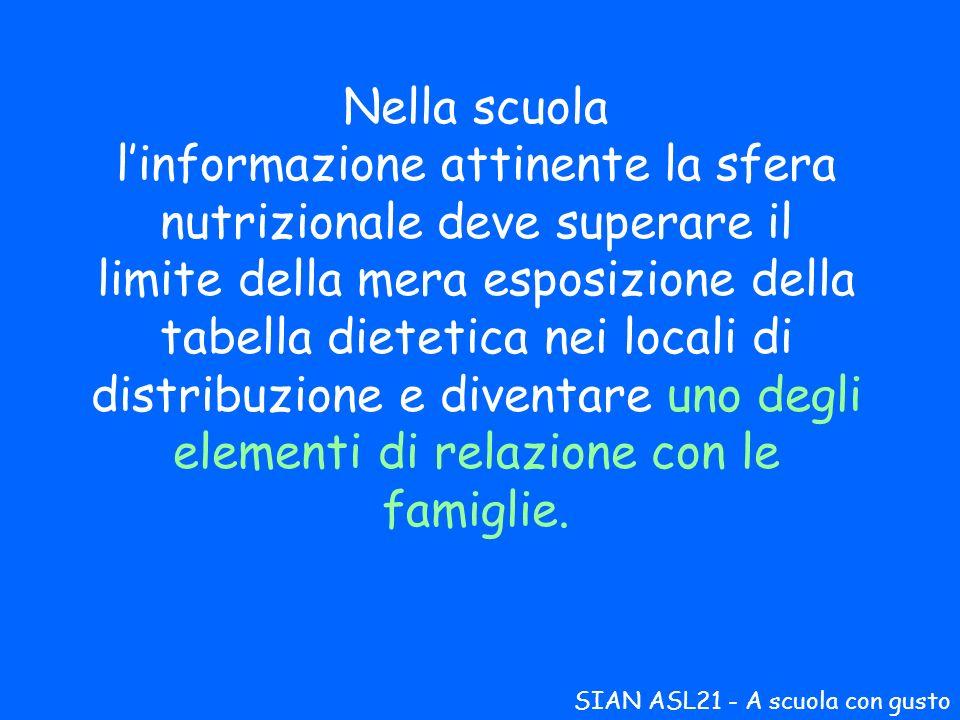 Nella scuola l'informazione attinente la sfera nutrizionale deve superare il limite della mera esposizione della tabella dietetica nei locali di distribuzione e diventare uno degli elementi di relazione con le famiglie.