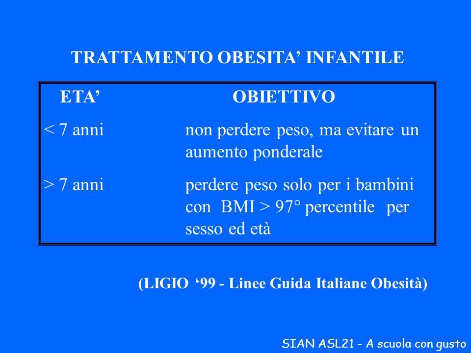 TRATTAMENTO OBESITA' INFANTILE