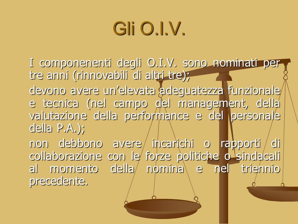 Gli O.I.V. I componenenti degli O.I.V. sono nominati per tre anni (rinnovabili di altri tre);